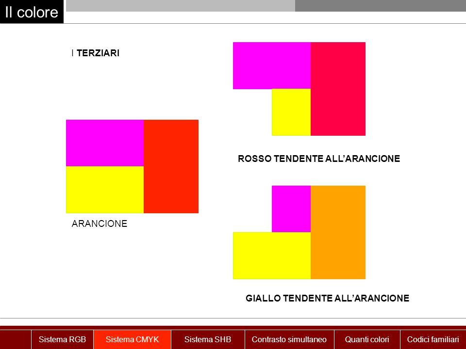 Il colore I TERZIARI ARANCIONE ROSSO TENDENTE ALLARANCIONE GIALLO TENDENTE ALLARANCIONE Sistema RGBSistema CMYKSistema SHBContrasto simultaneoQuanti c