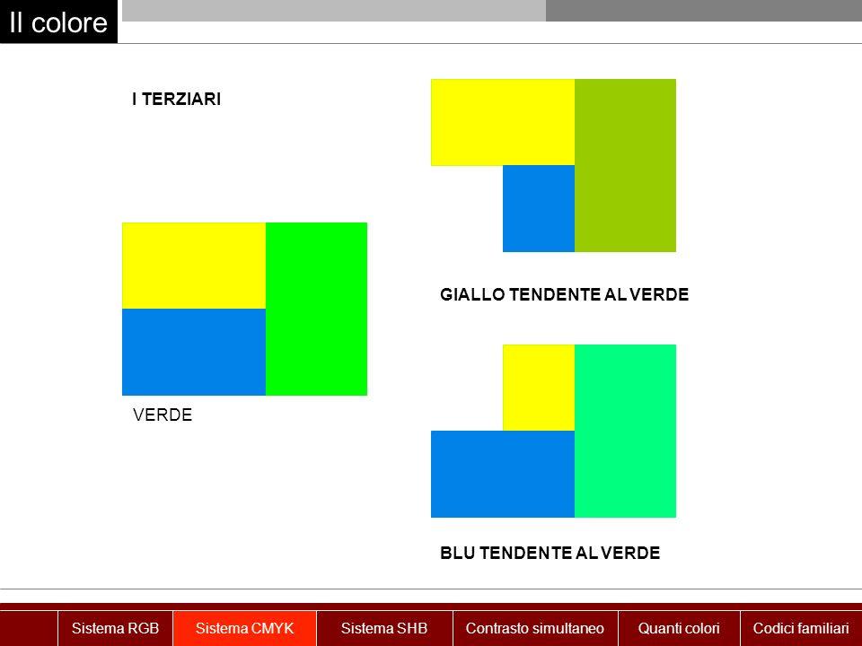 Il colore I TERZIARI VERDE GIALLO TENDENTE AL VERDE BLU TENDENTE AL VERDE Sistema RGBSistema CMYKSistema SHBContrasto simultaneoQuanti coloriCodici fa