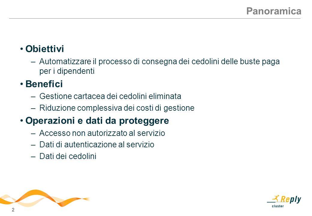 2 Panoramica Obiettivi –Automatizzare il processo di consegna dei cedolini delle buste paga per i dipendenti Benefici –Gestione cartacea dei cedolini