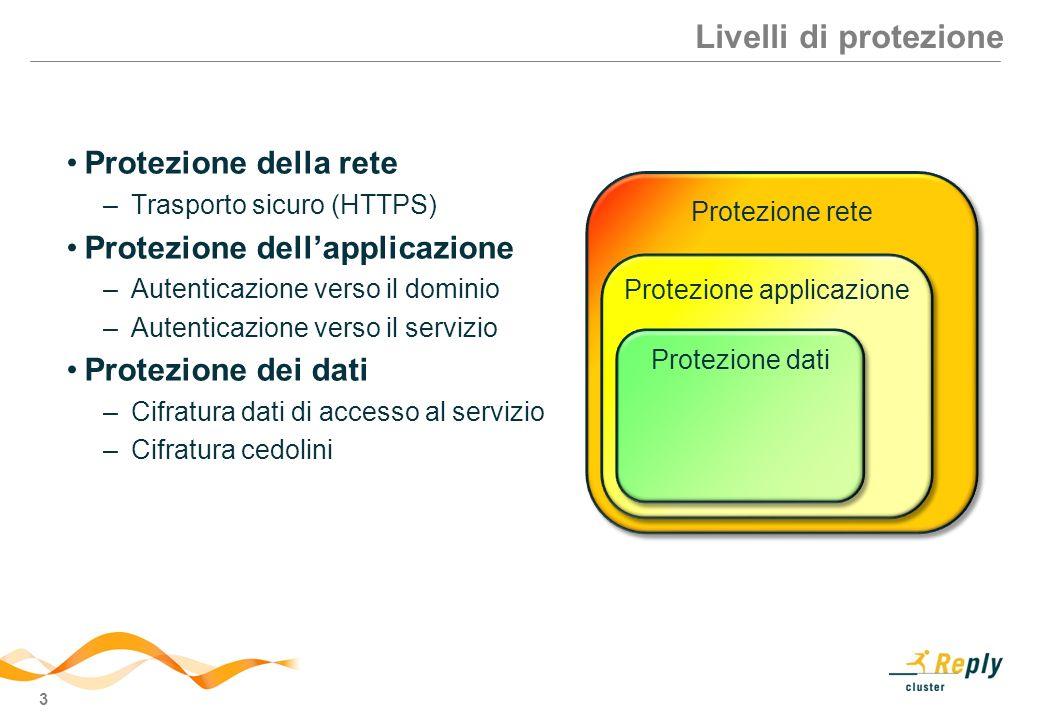 3 Livelli di protezione Protezione della rete –Trasporto sicuro (HTTPS) Protezione dellapplicazione –Autenticazione verso il dominio –Autenticazione v
