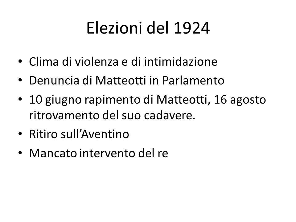 Elezioni del 1924 Clima di violenza e di intimidazione Denuncia di Matteotti in Parlamento 10 giugno rapimento di Matteotti, 16 agosto ritrovamento de
