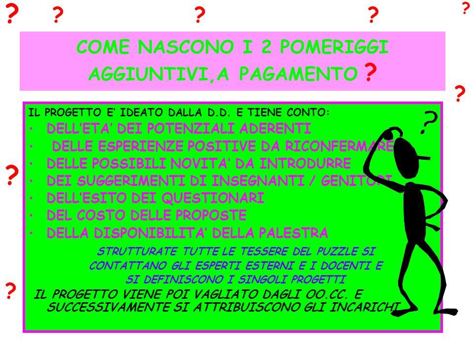 COME NASCONO I 2 POMERIGGI AGGIUNTIVI,A PAGAMENTO .