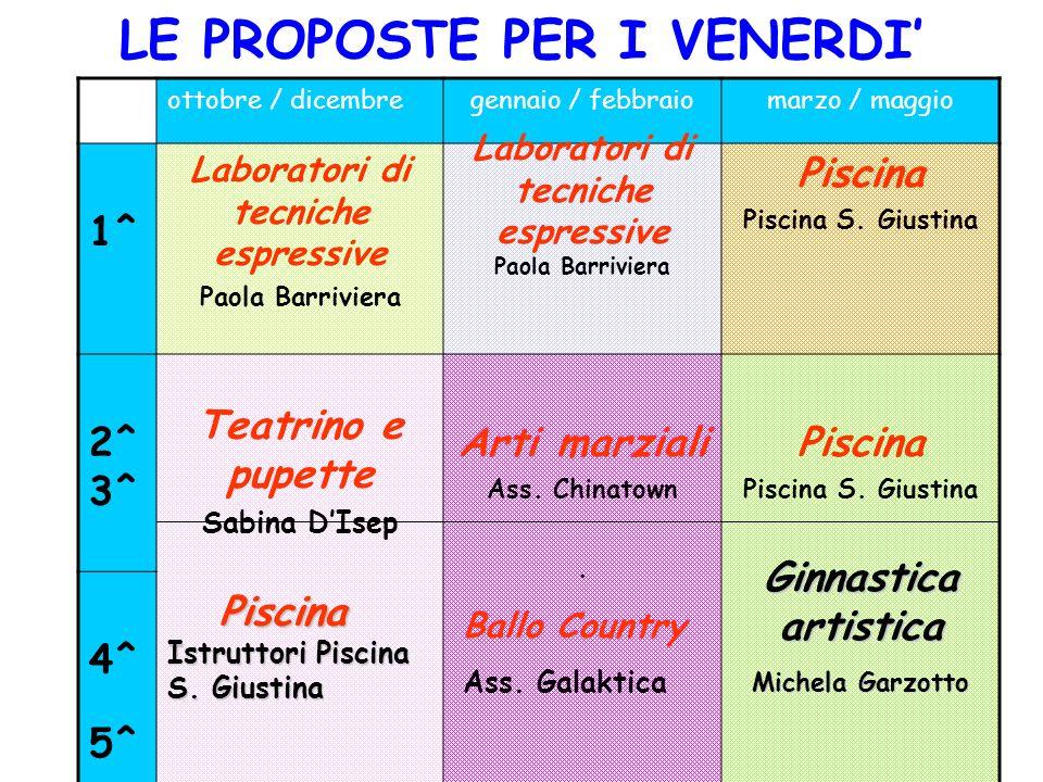 LE PROPOSTE PER I VENERDI ottobre / dicembregennaio / febbraiomarzo / maggio 1^ Laboratori di tecniche espressive Paola Barriviera Piscina Piscina S.