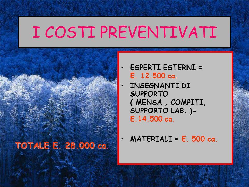 I COSTI PREVENTIVATI ESPERTI ESTERNI = E. 12.500 ca. INSEGNANTI DI SUPPORTO ( MENSA, COMPITI, SUPPORTO LAB. )= E.14.500 ca. MATERIALI = E. 500 ca. TOT