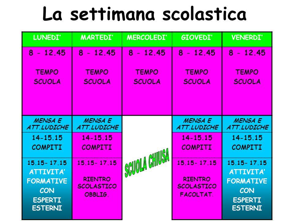La settimana scolastica LUNEDIMARTEDIMERCOLEDIGIOVEDIVENERDI 8 - 12.45 TEMPO SCUOLA 8 - 12.45 TEMPO SCUOLA 8 - 12.45 TEMPO SCUOLA 8 - 12.45 TEMPO SCUOLA 8 - 12.45 TEMPO SCUOLA MENSA E ATT.LUDICHE 14-15.15 COMPITI 14-15.15 COMPITI 14-15.15 COMPITI 14-15.15 COMPITI 15.15- 17.15 ATTIVITA FORMATIVE CON ESPERTI ESTERNI 15.15- 17.15 RIENTRO SCOLASTICO OBBLIG.