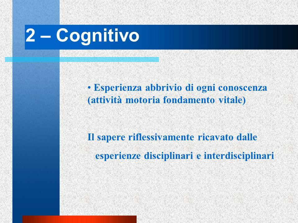 2 – Cognitivo Esperienza abbrivio di ogni conoscenza (attività motoria fondamento vitale) Il sapere riflessivamente ricavato dalle esperienze disciplinari e interdisciplinari