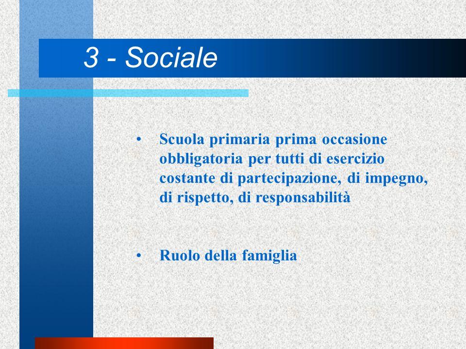 3 - Sociale Scuola primaria prima occasione obbligatoria per tutti di esercizio costante di partecipazione, di impegno, di rispetto, di responsabilità Ruolo della famiglia