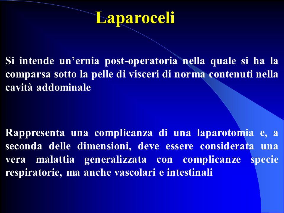 Laparoceli Si intende unernia post-operatoria nella quale si ha la comparsa sotto la pelle di visceri di norma contenuti nella cavità addominale Rappr