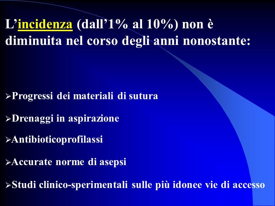 incidenza Lincidenza (dall1% al 10%) non è diminuita nel corso degli anni nonostante: Progressi dei materiali di sutura Drenaggi in aspirazione Antibi