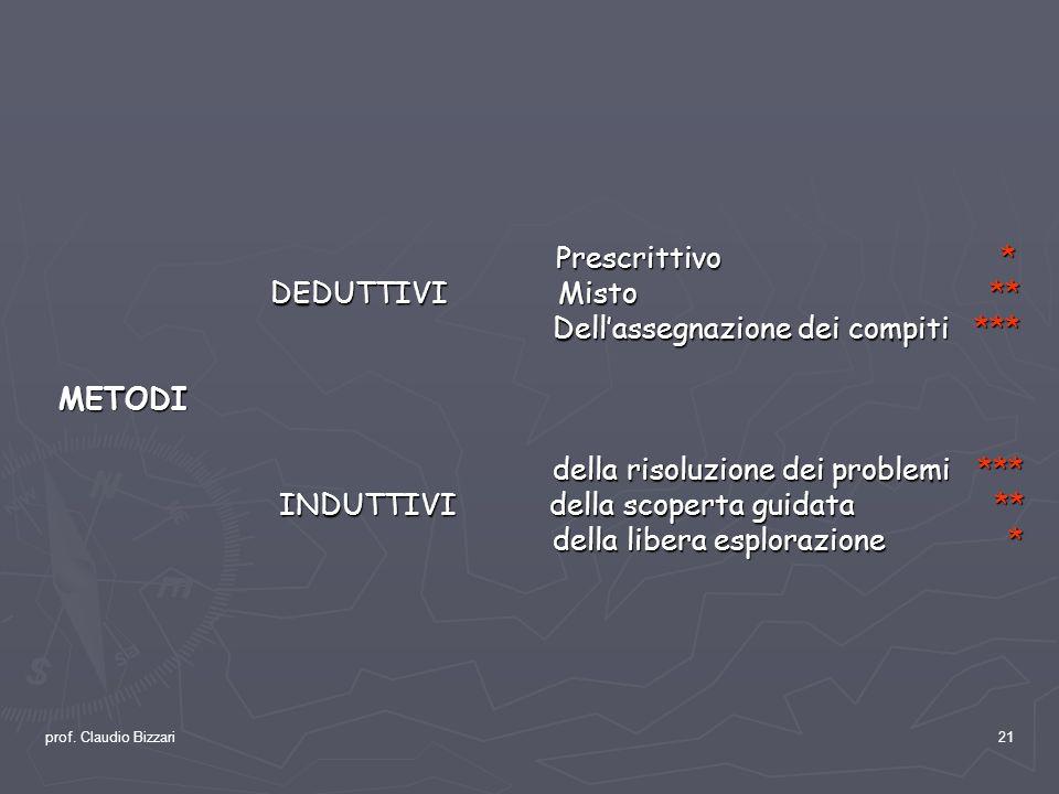 prof. Claudio Bizzari21 Prescrittivo * Prescrittivo * DEDUTTIVI Misto ** DEDUTTIVI Misto ** Dellassegnazione dei compiti *** Dellassegnazione dei comp