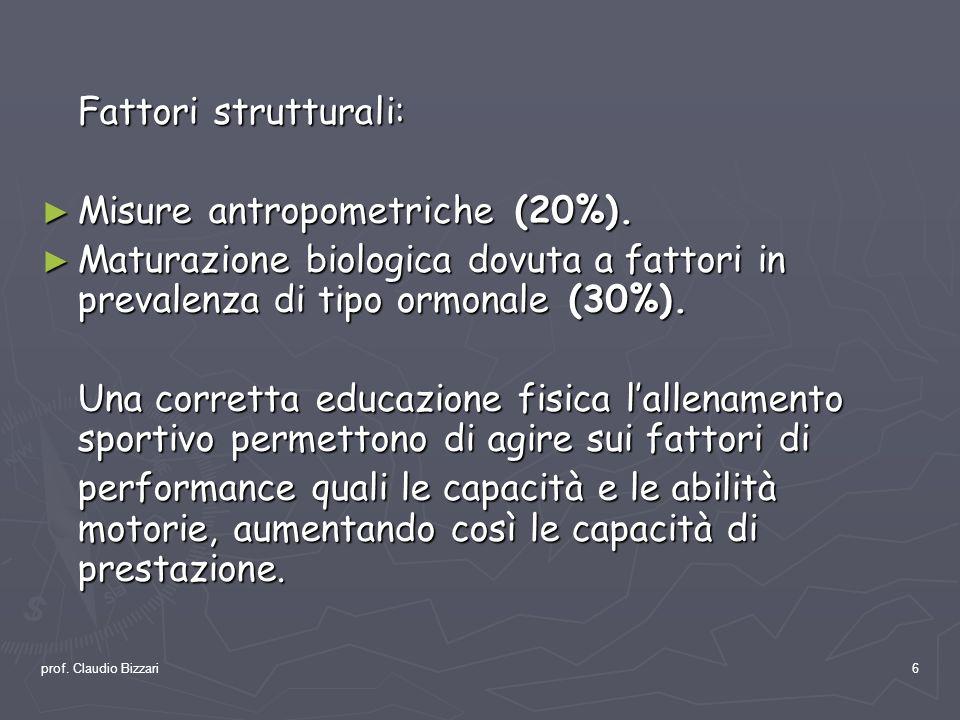 prof. Claudio Bizzari6 Fattori strutturali: Misure antropometriche (20%). Misure antropometriche (20%). Maturazione biologica dovuta a fattori in prev