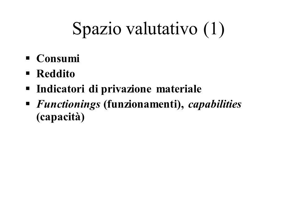Spazio valutativo (1) Consumi Reddito Indicatori di privazione materiale Functionings (funzionamenti), capabilities (capacità)