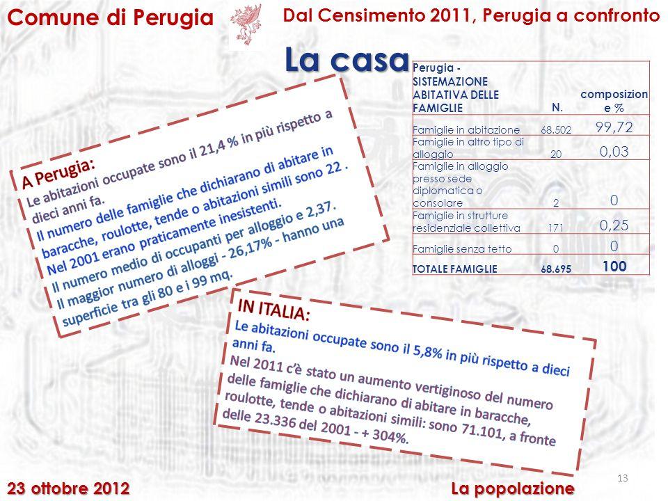 13 Comune di Perugia Dal Censimento 2011, Perugia a confronto Perugia - SISTEMAZIONE ABITATIVA DELLE FAMIGLIE N.