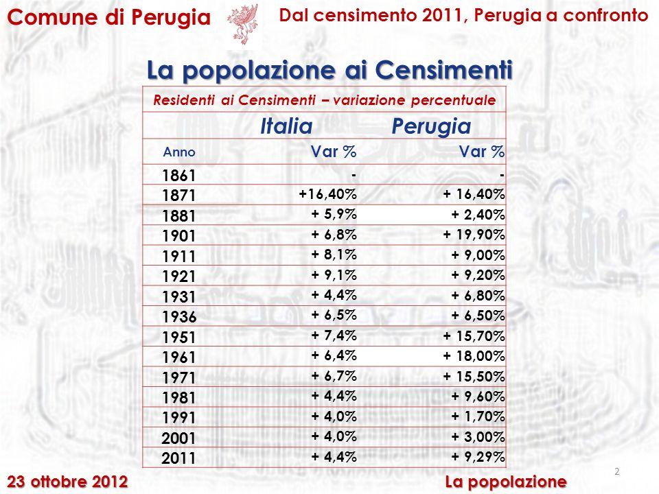 2 Comune di Perugia Dal censimento 2011, Perugia a confronto 23 ottobre 2012 La popolazione La popolazione ai Censimenti Residenti ai Censimenti – variazione percentuale ItaliaPerugia Anno Var % 1861 -- 1871 +16,40% 1881 + 5,9% + 2,40% 1901 + 6,8% + 19,90% 1911 + 8,1% + 9,00% 1921 + 9,1% + 9,20% 1931 + 4,4% + 6,80% 1936 + 6,5% + 6,50% 1951 + 7,4% + 15,70% 1961 + 6,4% + 18,00% 1971 + 6,7% + 15,50% 1981 + 4,4% + 9,60% 1991 + 4,0% + 1,70% 2001 + 4,0% + 3,00% 2011 + 4,4% + 9,29%