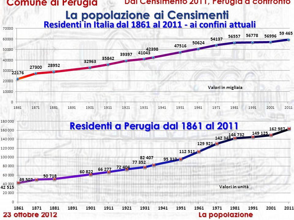 3 Comune di Perugia Dal censimento 2011, Perugia a confronto 23 ottobre 2012 La popolazione La popolazione ai Censimenti Comune di Perugia Dal Censimento 2011, Perugia a confronto