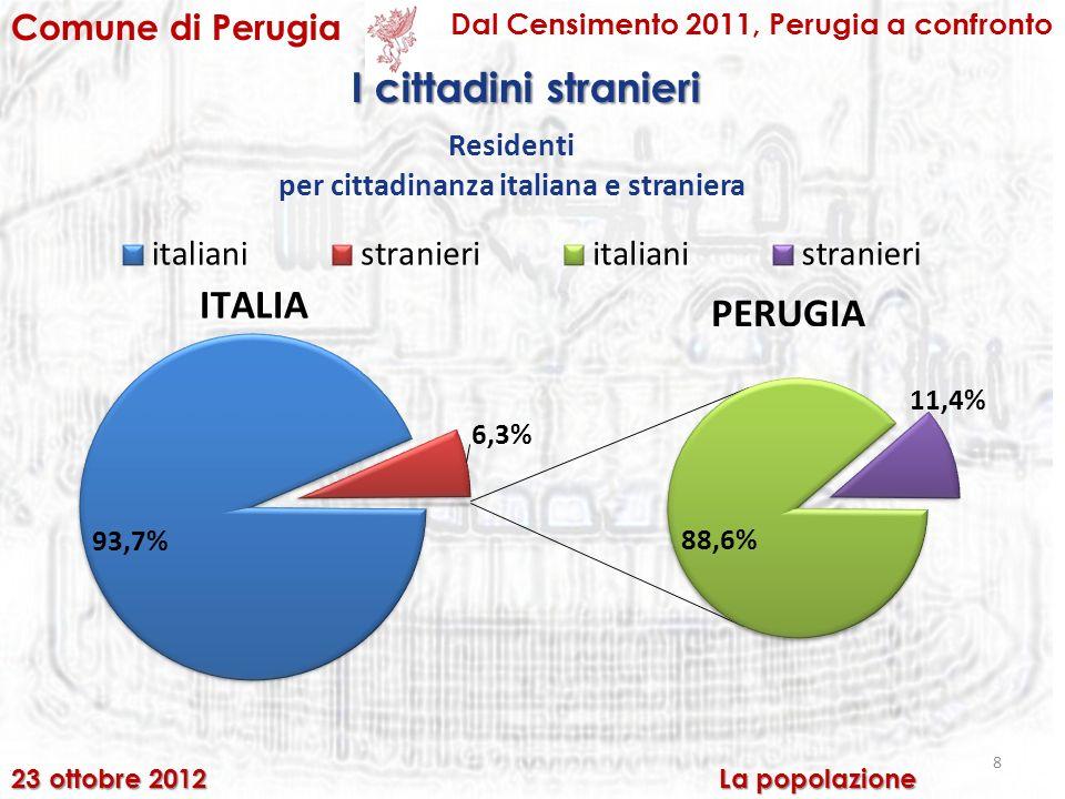 8 Comune di Perugia Dal Censimento 2011, Perugia a confronto I cittadini stranieri 23 ottobre 2012 La popolazione