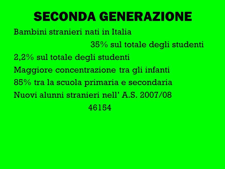 SECONDA GENERAZIONE Bambini stranieri nati in Italia 35% sul totale degli studenti 2,2% sul totale degli studenti Maggiore concentrazione tra gli infanti 85% tra la scuola primaria e secondaria Nuovi alunni stranieri nell A.S.