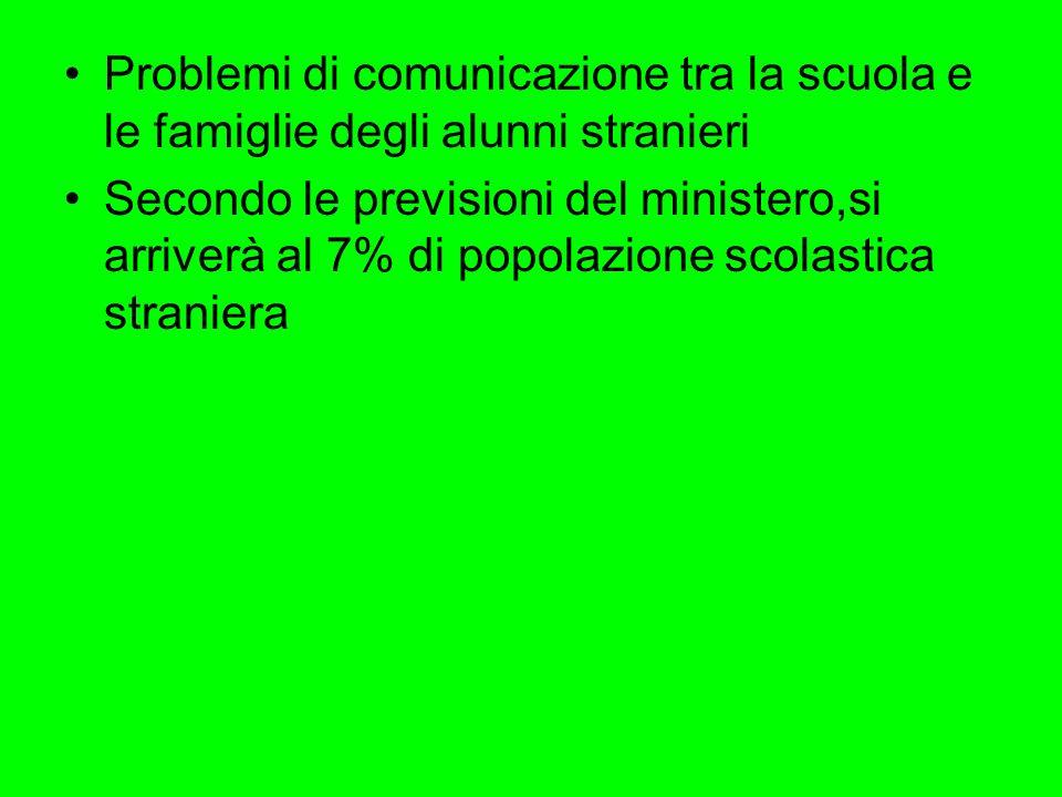 Problemi di comunicazione tra la scuola e le famiglie degli alunni stranieri Secondo le previsioni del ministero,si arriverà al 7% di popolazione scolastica straniera