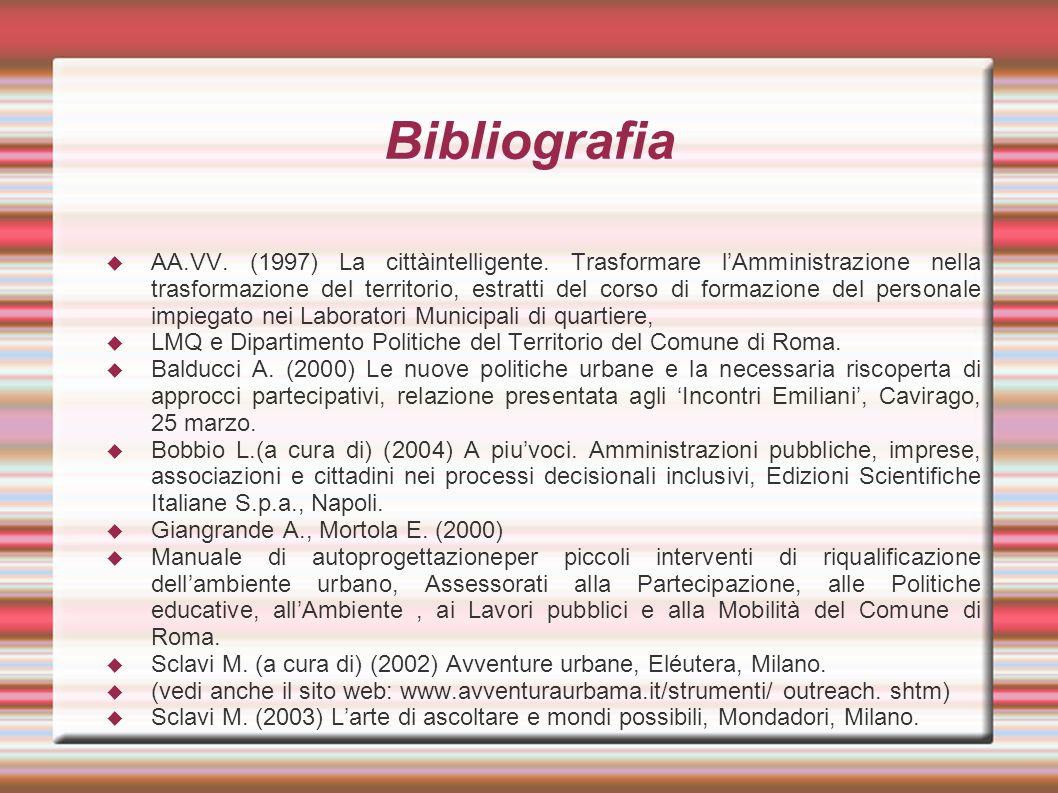 Bibliografia AA.VV.(1997) La cittàintelligente.