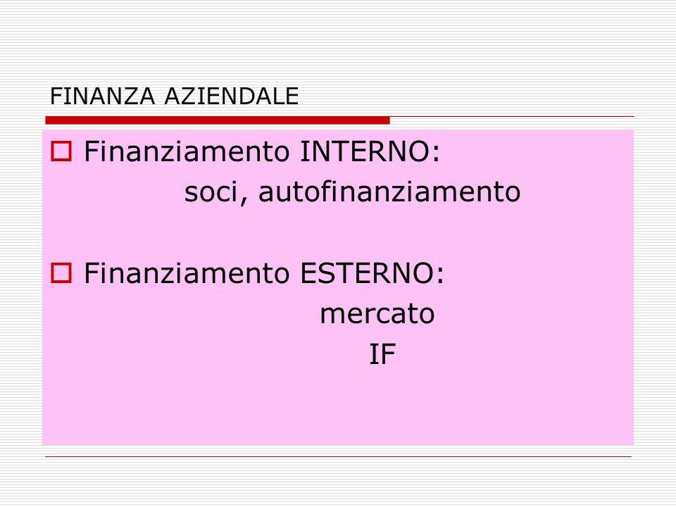 FINANZA AZIENDALE Finanziamento INTERNO: soci, autofinanziamento Finanziamento ESTERNO: mercato IF