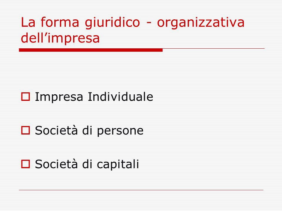 La forma giuridico - organizzativa dellimpresa Impresa Individuale Società di persone Società di capitali