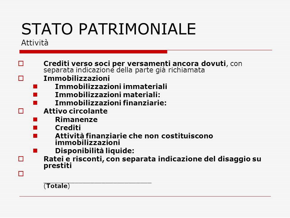 STATO PATRIMONIALE Attività Crediti verso soci per versamenti ancora dovuti, con separata indicazione della parte già richiamata Immobilizzazioni Immo