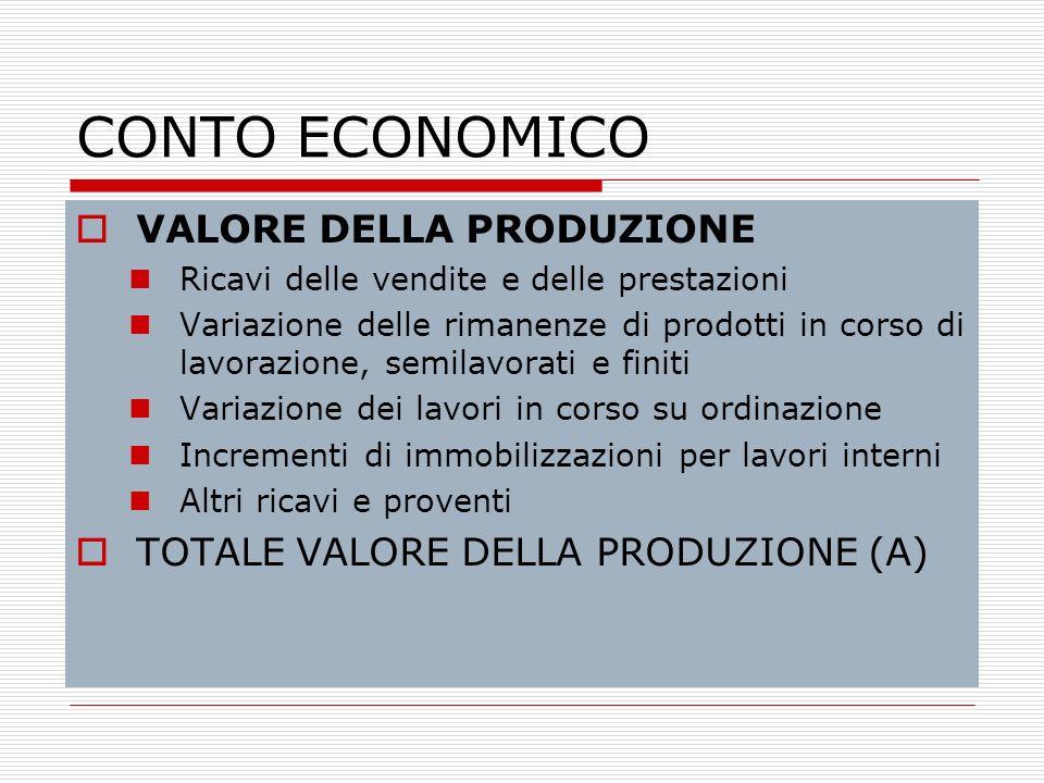 CONTO ECONOMICO VALORE DELLA PRODUZIONE Ricavi delle vendite e delle prestazioni Variazione delle rimanenze di prodotti in corso di lavorazione, semil