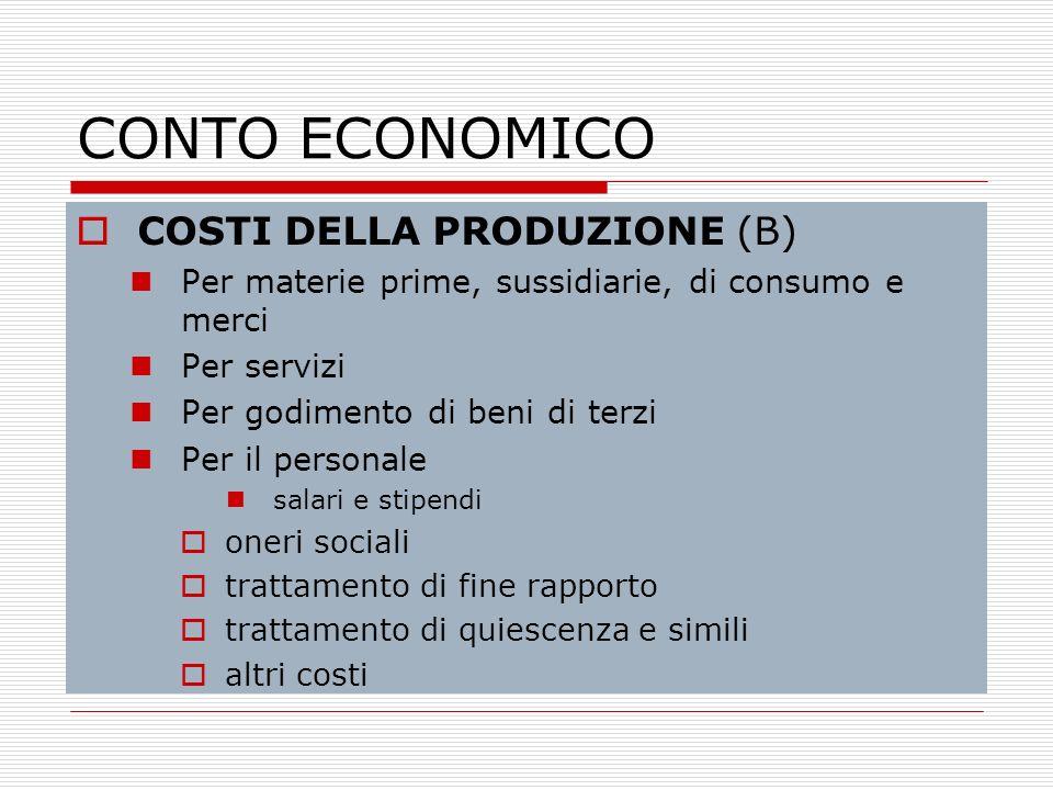 CONTO ECONOMICO COSTI DELLA PRODUZIONE (B) Per materie prime, sussidiarie, di consumo e merci Per servizi Per godimento di beni di terzi Per il person