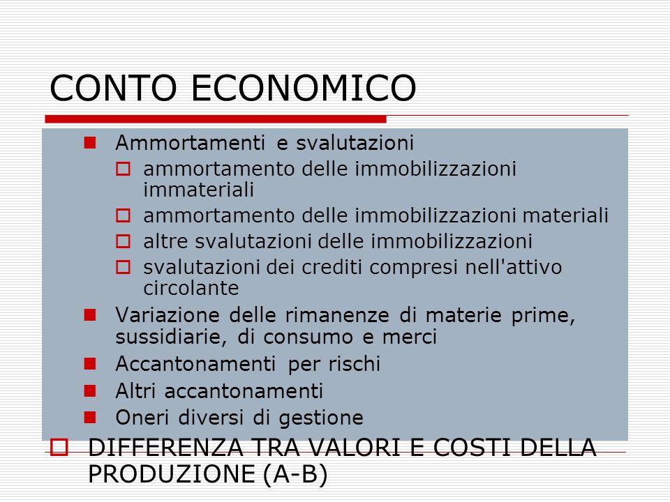 CONTO ECONOMICO Ammortamenti e svalutazioni ammortamento delle immobilizzazioni immateriali ammortamento delle immobilizzazioni materiali altre svalut