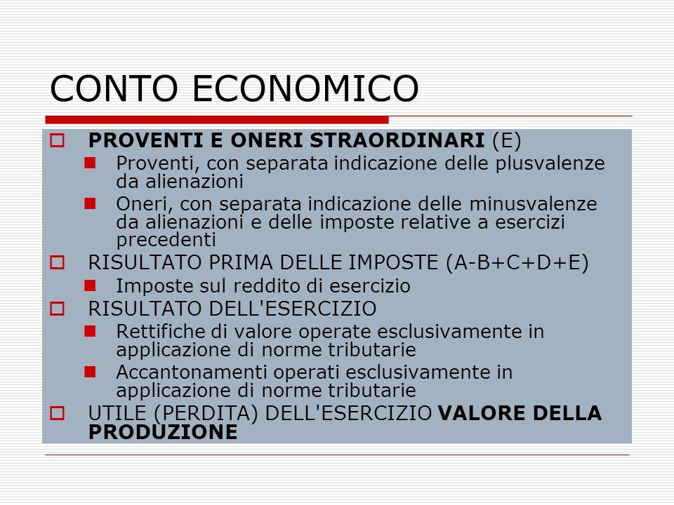 CONTO ECONOMICO PROVENTI E ONERI STRAORDINARI (E) Proventi, con separata indicazione delle plusvalenze da alienazioni Oneri, con separata indicazione
