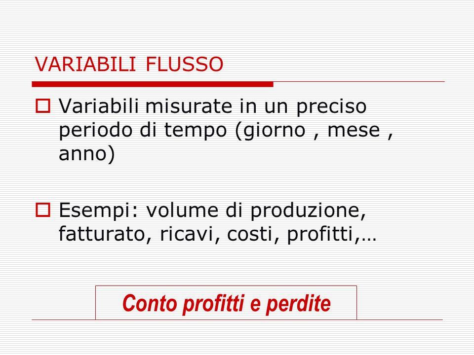 VARIABILI FLUSSO Variabili misurate in un preciso periodo di tempo (giorno, mese, anno) Esempi: volume di produzione, fatturato, ricavi, costi, profit