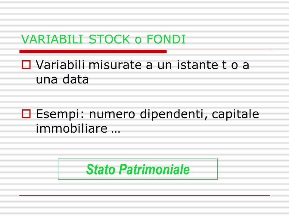 VARIABILI STOCK o FONDI Variabili misurate a un istante t o a una data Esempi: numero dipendenti, capitale immobiliare … Stato Patrimoniale
