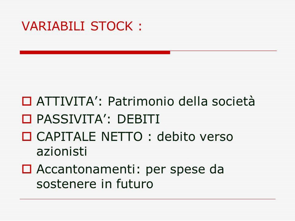 VARIABILI STOCK : ATTIVITA: Patrimonio della società PASSIVITA: DEBITI CAPITALE NETTO : debito verso azionisti Accantonamenti: per spese da sostenere