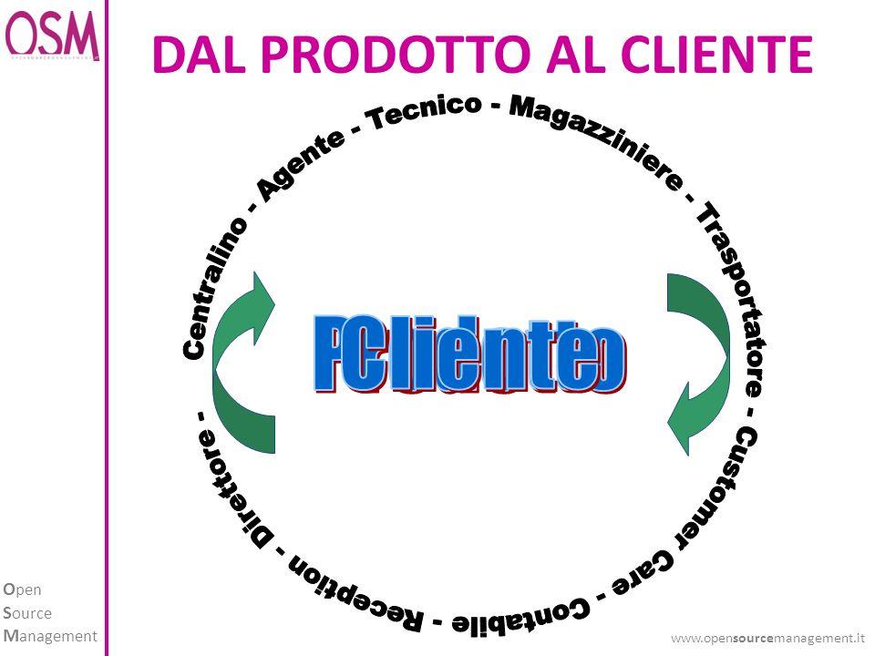 O pen S ource M anagement www.opensourcemanagement.it DAL PRODOTTO AL CLIENTE