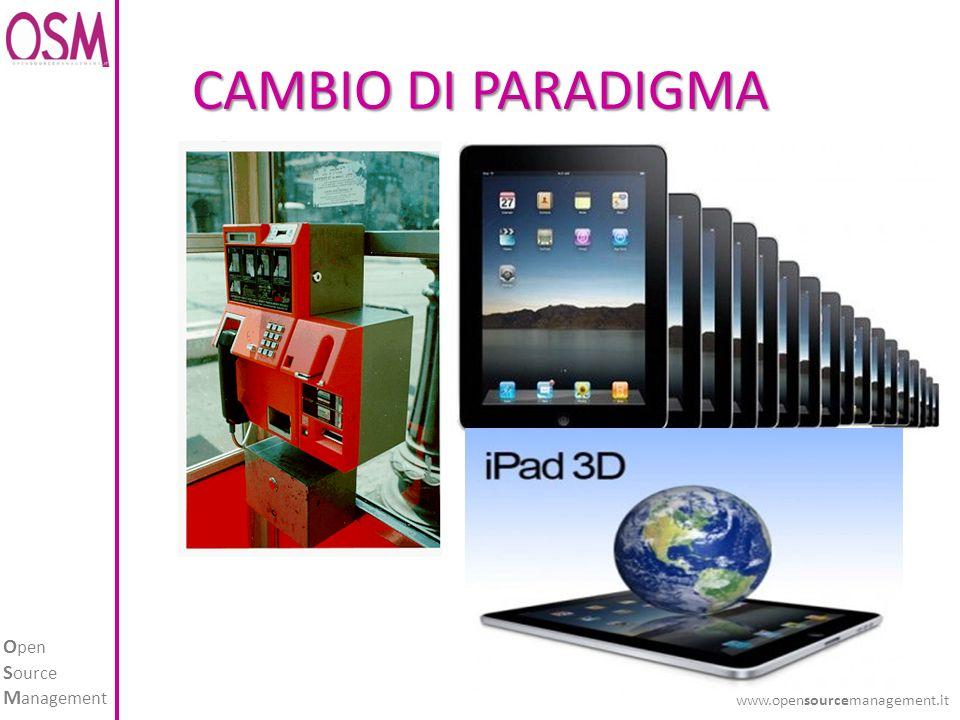 O pen S ource M anagement www.opensourcemanagement.it PER QUESTO MOTIVO ABBIAMO CREATO INSIEME IL PROGETTO