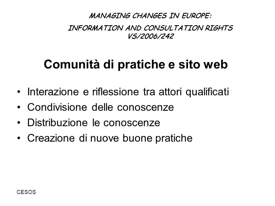 CESOS Comunità di pratiche e sito web Interazione e riflessione tra attori qualificati Condivisione delle conoscenze Distribuzione le conoscenze Creazione di nuove buone pratiche MANAGING CHANGES IN EUROPE: INFORMATION AND CONSULTATION RIGHTS VS/2006/242