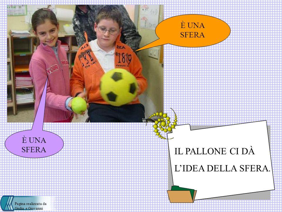 È UN CUBO CI PIACE GIOCARE CON IL DADO… MA IL DADO DÀ LIDEA DEL CUBO Pagina realizzata da Milena e Elena Milena Elena CUBO