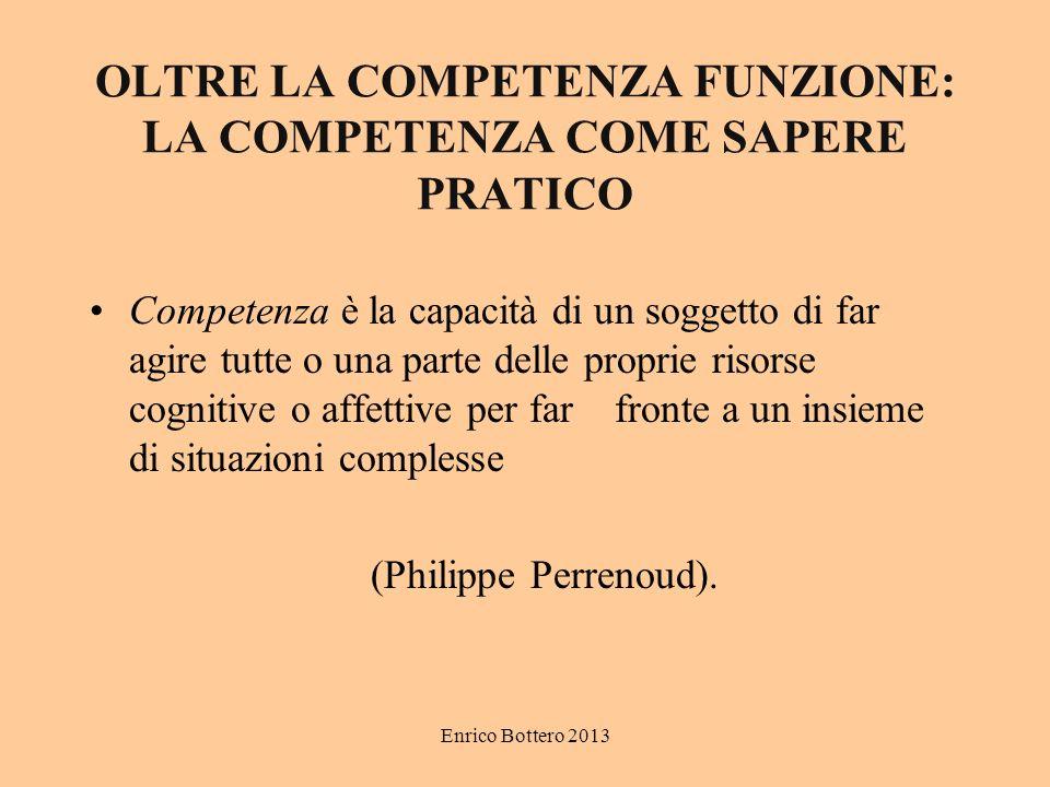 Enrico Bottero 2013 OLTRE LA COMPETENZA FUNZIONE: LA COMPETENZA COME SAPERE PRATICO Competenza è la capacità di un soggetto di far agire tutte o una parte delle proprie risorse cognitive o affettive per far fronte a un insieme di situazioni complesse (Philippe Perrenoud).