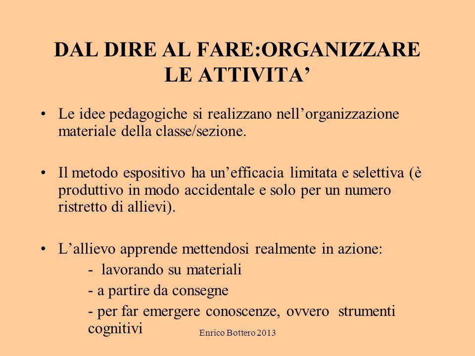 Enrico Bottero 2013 DAL DIRE AL FARE:ORGANIZZARE LE ATTIVITA Le idee pedagogiche si realizzano nellorganizzazione materiale della classe/sezione.