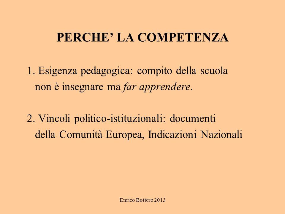 Enrico Bottero 2013 LE ATTIVITA DI VALUTAZIONE Costruire i referenziali delle competenze attese tenendo conto delle Indicazioni Nazionali e della successiva programmazione.