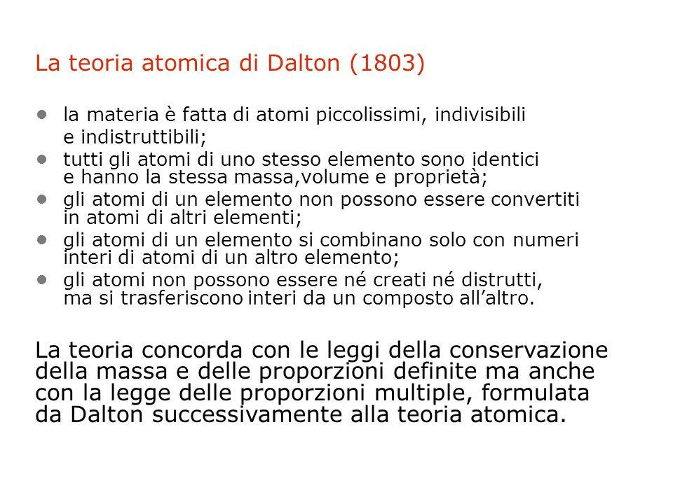 La teoria atomica di Dalton (1803) la materia è fatta di atomi piccolissimi, indivisibili e indistruttibili; tutti gli atomi di uno stesso elemento so