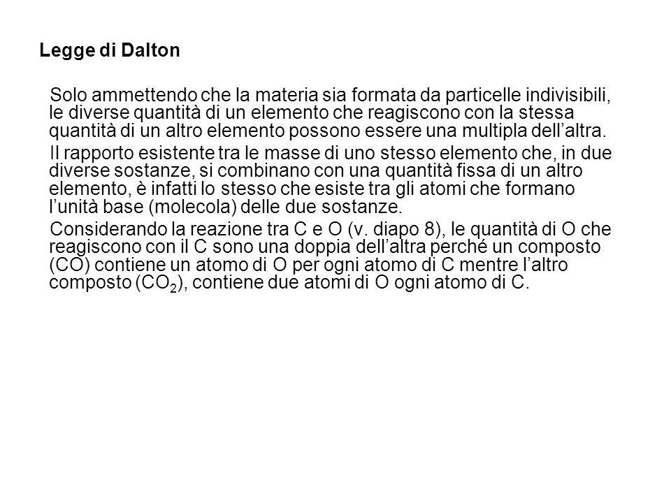 Legge di Dalton Solo ammettendo che la materia sia formata da particelle indivisibili, le diverse quantità di un elemento che reagiscono con la stessa