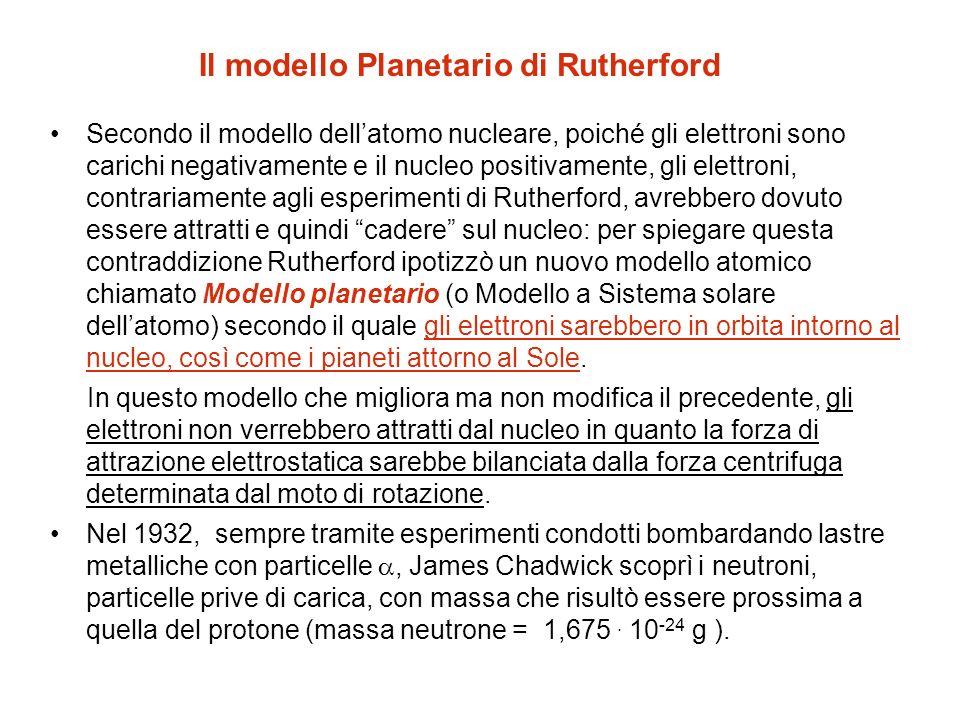 Secondo il modello dellatomo nucleare, poiché gli elettroni sono carichi negativamente e il nucleo positivamente, gli elettroni, contrariamente agli e