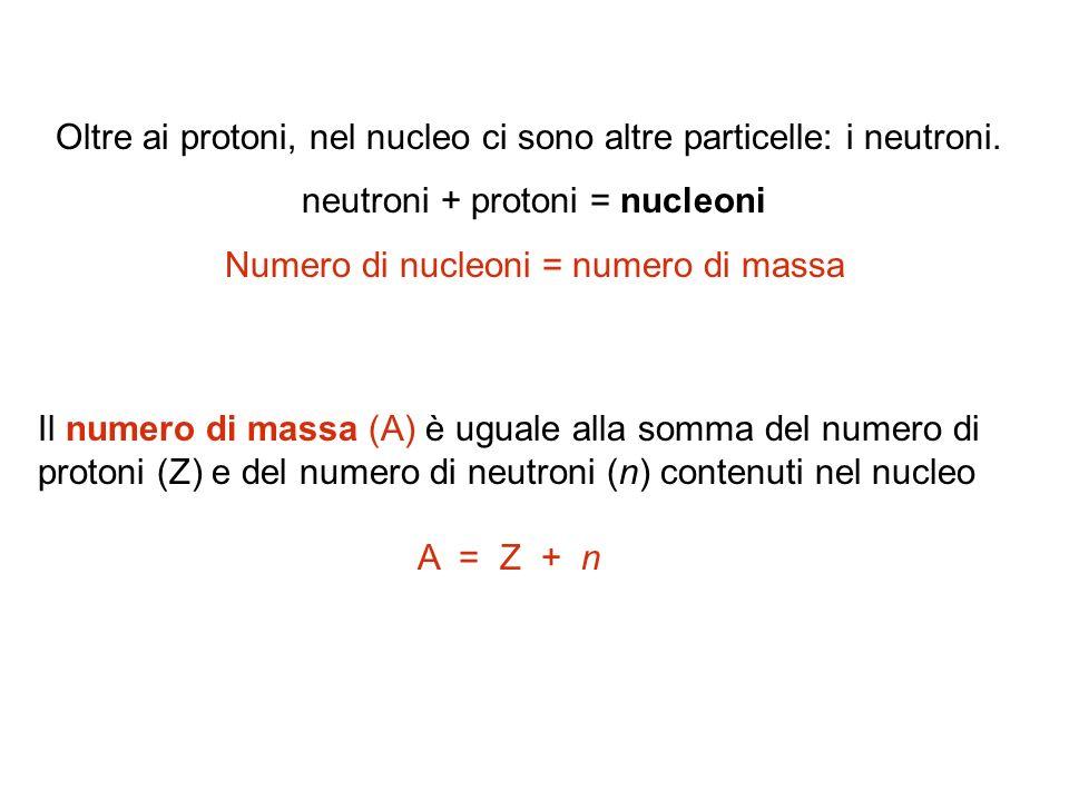 Oltre ai protoni, nel nucleo ci sono altre particelle: i neutroni. neutroni + protoni = nucleoni Numero di nucleoni = numero di massa Il numero di mas