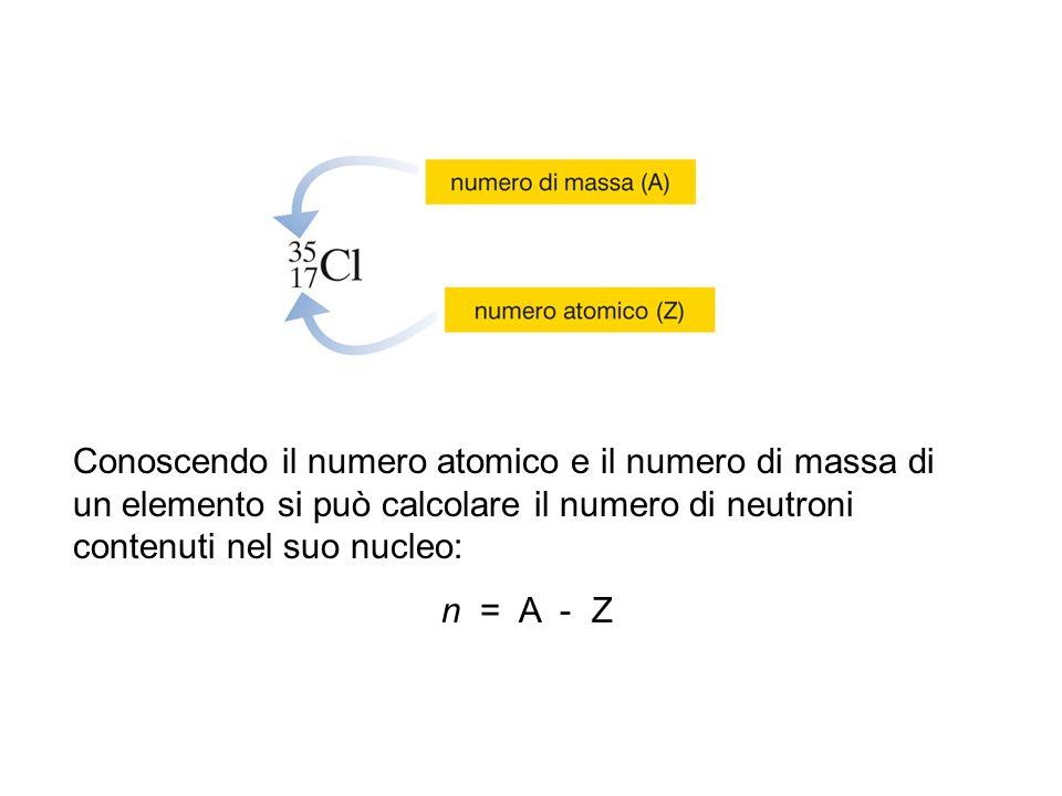 Conoscendo il numero atomico e il numero di massa di un elemento si può calcolare il numero di neutroni contenuti nel suo nucleo: n = A - Z