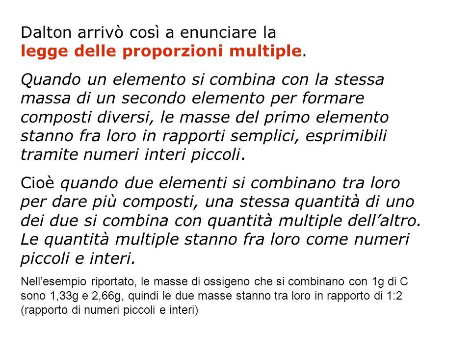 Dalton arrivò così a enunciare la legge delle proporzioni multiple. Quando un elemento si combina con la stessa massa di un secondo elemento per forma