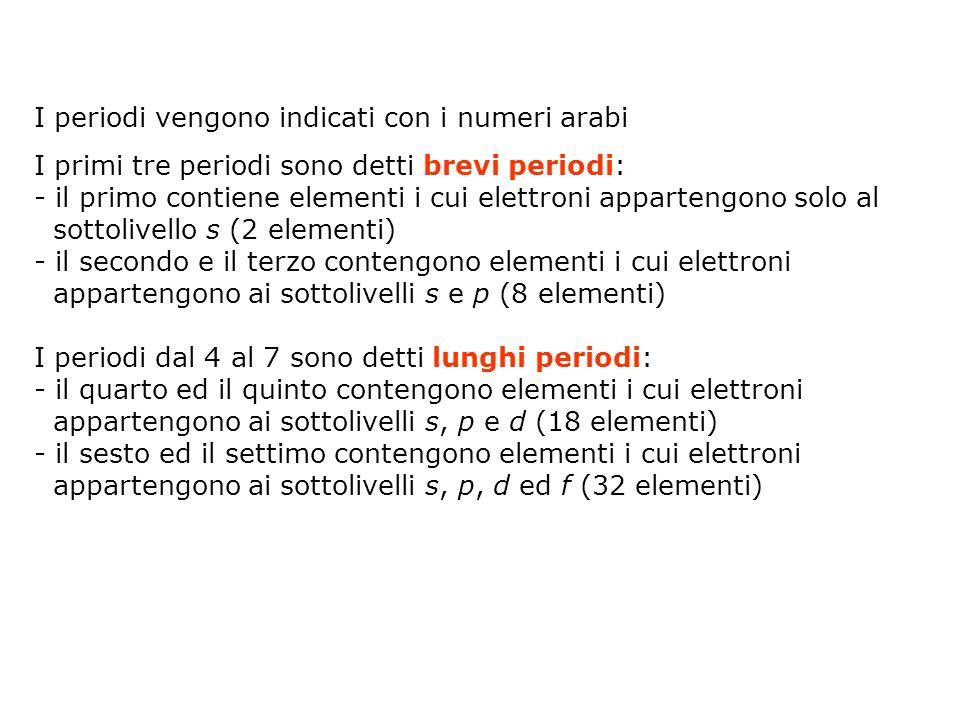 I periodi vengono indicati con i numeri arabi I primi tre periodi sono detti brevi periodi: - il primo contiene elementi i cui elettroni appartengono