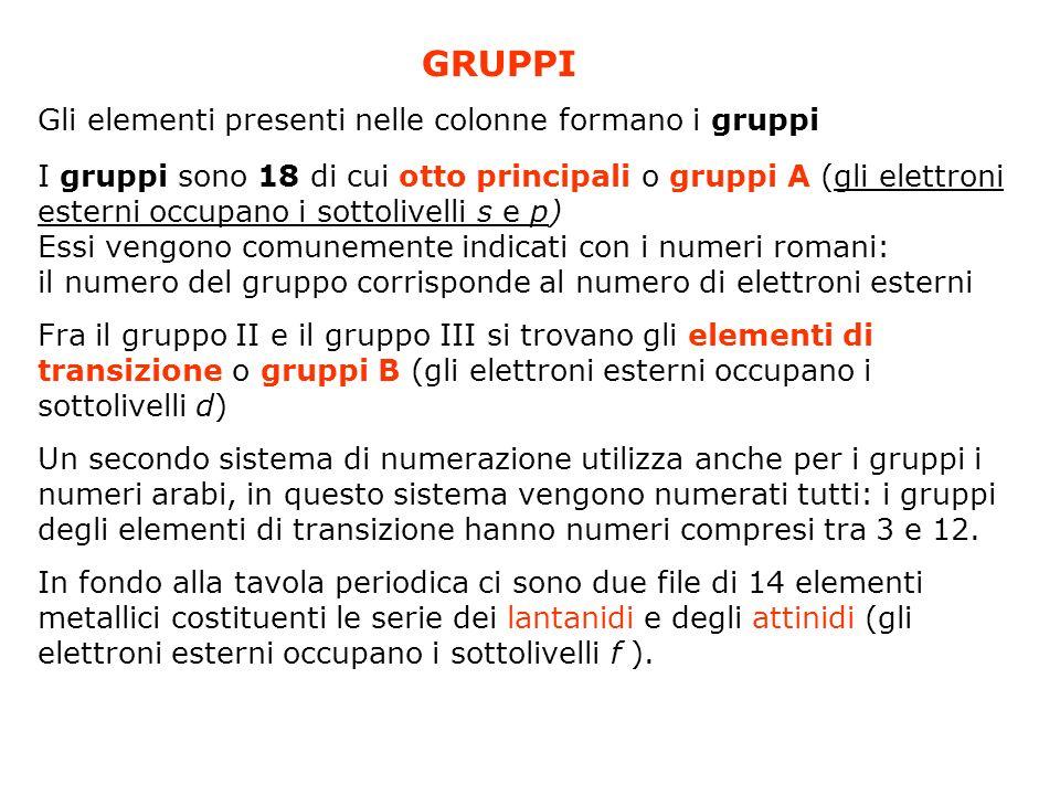 GRUPPI Gli elementi presenti nelle colonne formano i gruppi I gruppi sono 18 di cui otto principali o gruppi A (gli elettroni esterni occupano i sotto