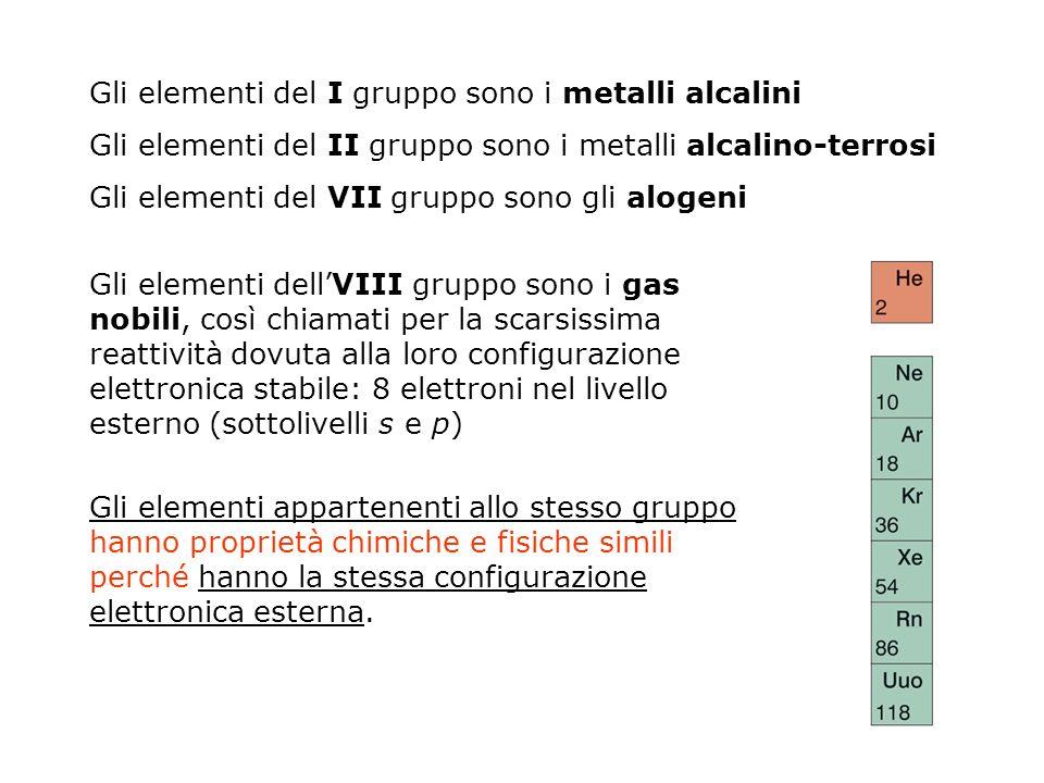 Gli elementi dellVIII gruppo sono i gas nobili, così chiamati per la scarsissima reattività dovuta alla loro configurazione elettronica stabile: 8 ele