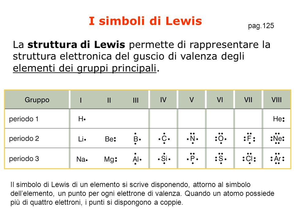 I simboli di Lewis La struttura di Lewis permette di rappresentare la struttura elettronica del guscio di valenza degli elementi dei gruppi principali